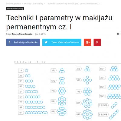 Techniki i parametry w makijażu permanentnym cz. I