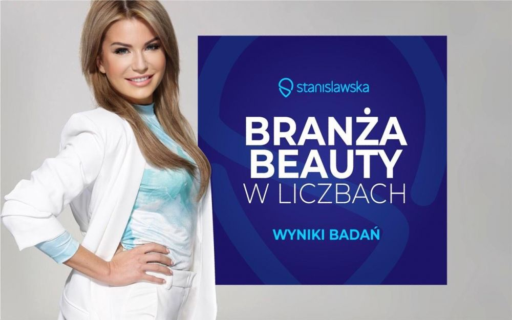 raport branza beauty w liczbach